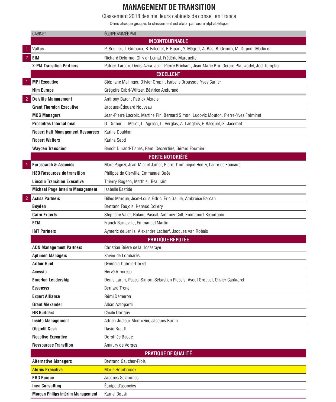 Les classements atorus executive - Classement cabinet conseil ...